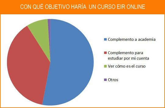 curso_eir_encuesta_01
