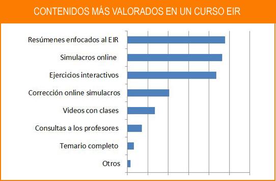 curso_eir_encuesta_02